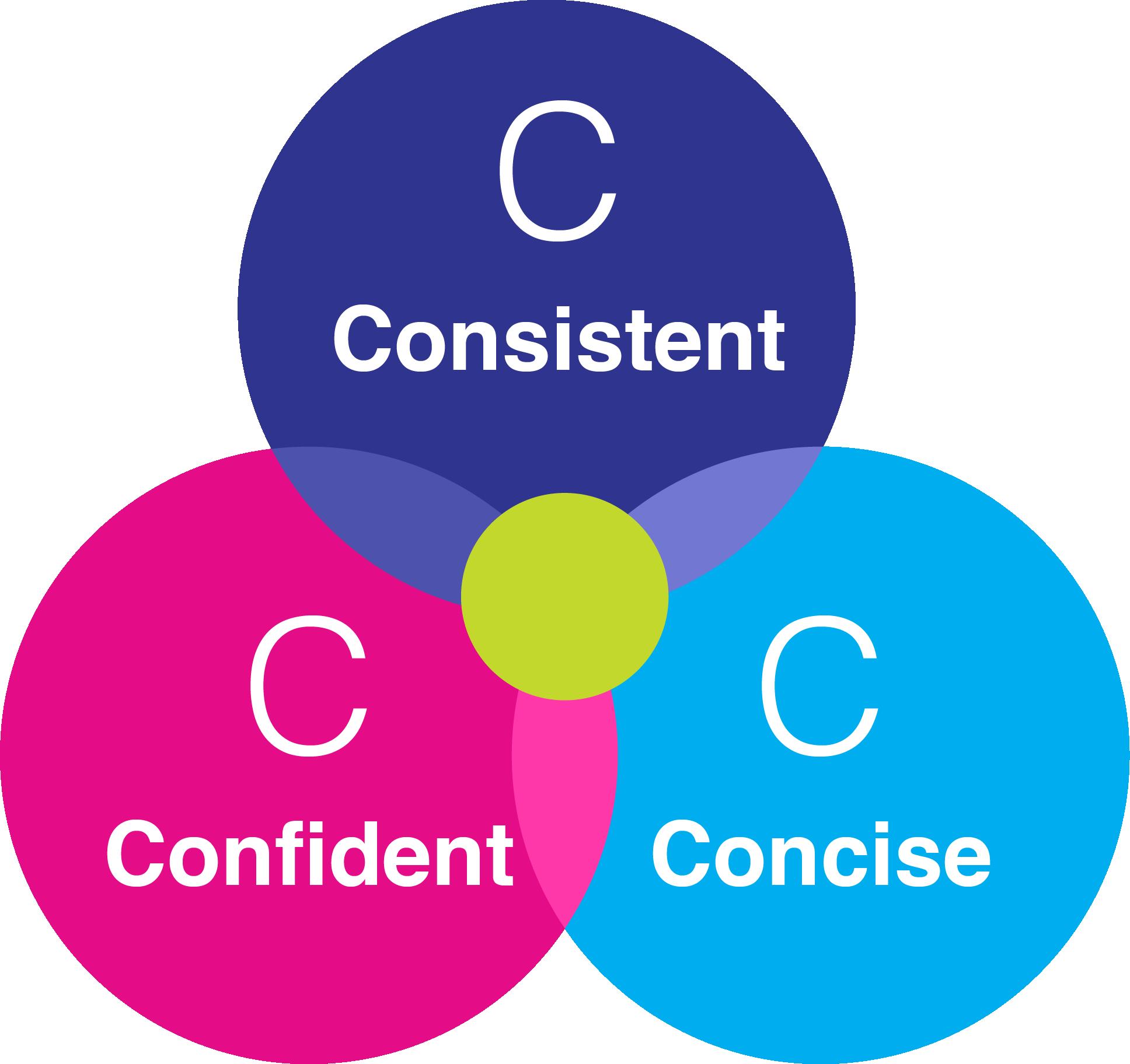 3Cs-logo-2